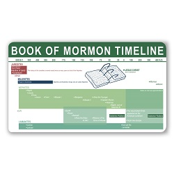 Book of Mormon Timeline Bookmark book of mormon, lds timeline, lds bookmark, book of mormon bookmark, lds bookmark, scripture reading bookmark, book of mormon timeline, scripture timeline, timeline