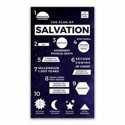 Plan of Salvation Bookmark - Galaxy plan of salvation, plan of happiness, lds plan of salvation bookmark