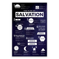 Plan of Salvation Poster - Galaxy lds poster, plan of salvation, plan of happiness, lds plan of salvation poster, plan of salvation poster